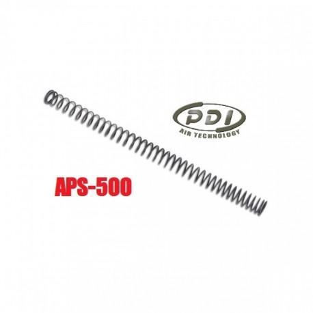 APS-M150 13mm Upgrade muelle para APS-2 & L96